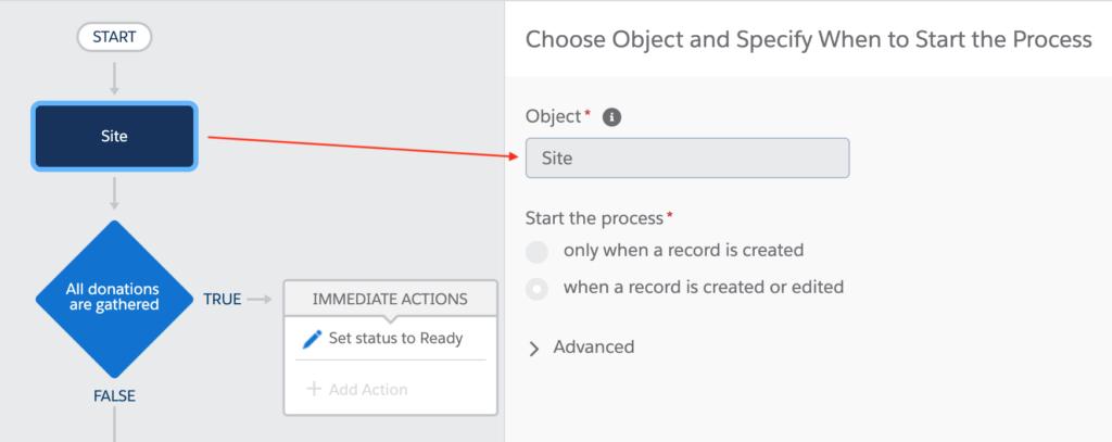 Salesforce object specification